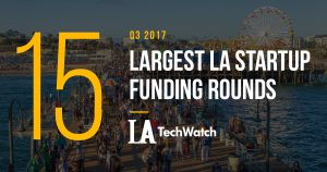 These 15 LA Startups Raised the Most Capital in Q3 of 2017